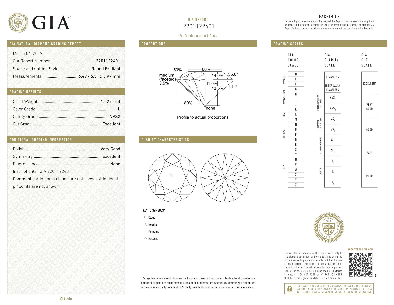 钻石国检是什么意思  与GIA证书区别在哪里