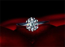 钻石购买 常见名词解释分析