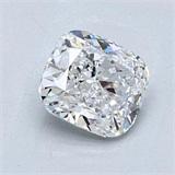 钻石破损原因归纳 钻石相互摩擦、钻石加工不当、焊接温度过高